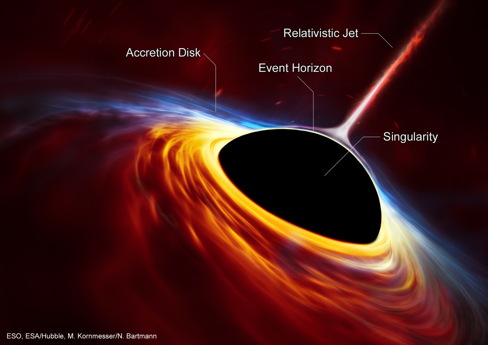 Labeled illustration of a black hole
