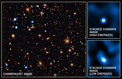 Chandra Deep Field South